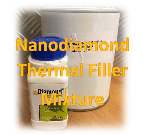 uDiamond® Thermal Filler Mixture