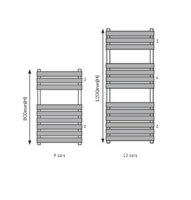 Nuevita Designer Towel Radiator Chrome 500 x 800mm