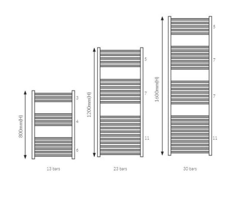 Simona Designer Towel Radiator Chrome 500 x 1200mm