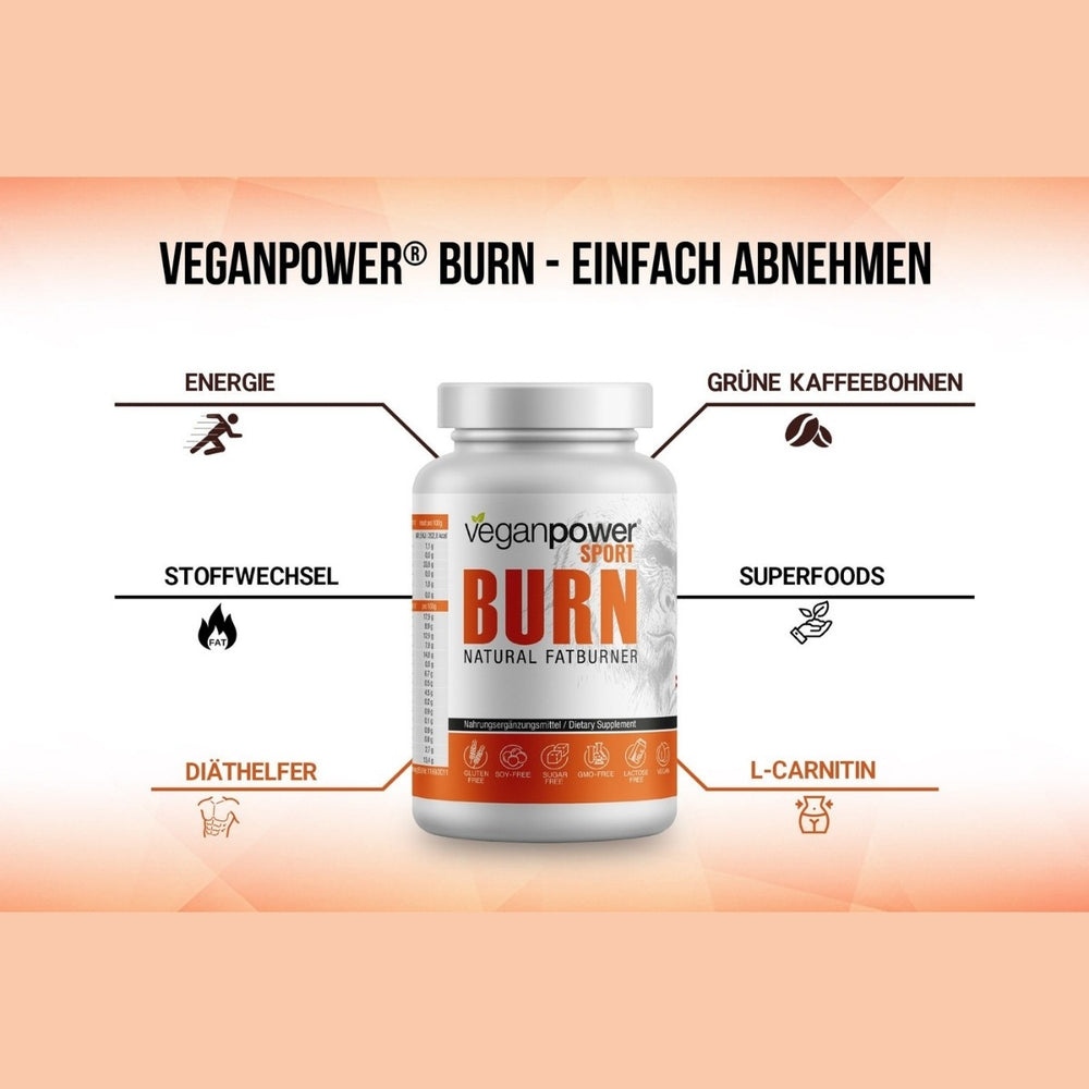 fatburner-vegan-burn-Facts