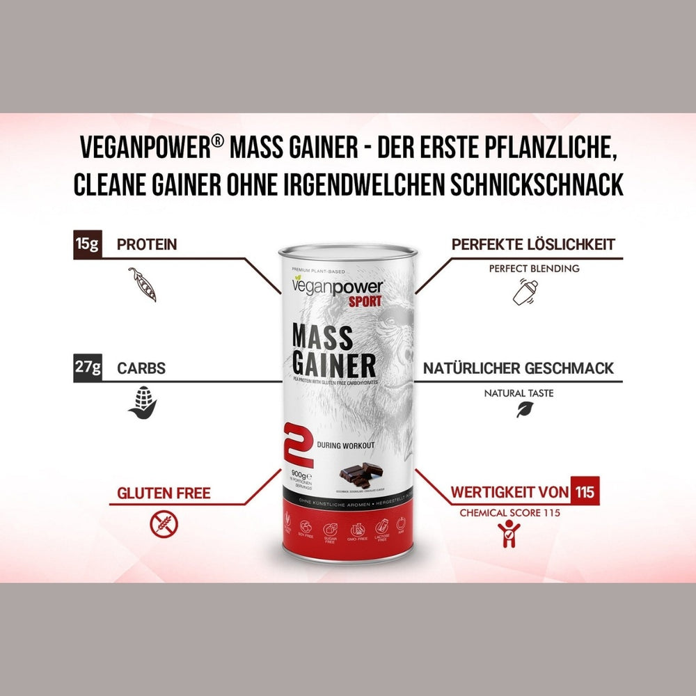 vegan-mass-gainer-Facts