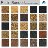 Resin Bonded Complete Kit (4m2)