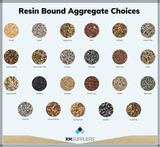 Resin Bound Complete Kit (4m2) (1-3mm)