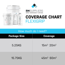 Flexigrip Anti Slip Floor Paint