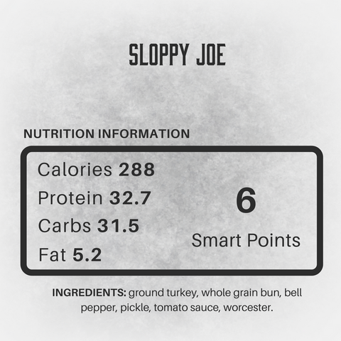 Sloppy Joe | LEAN BEASTRO