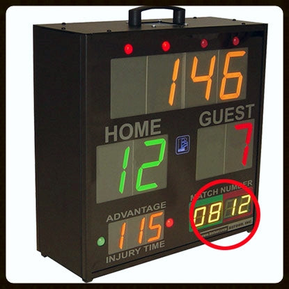 Digital Score Clocks