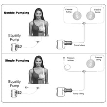 Connection Kit for Freemie Equality Pump