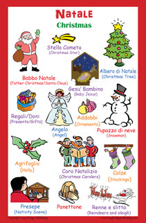 Italian Language Poster - Christmas / Natale: Bilingual Chart for Classroom and Playroom