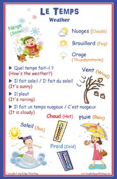 Bilingual School Poster - Weather words in French with English translation