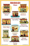 Educational bilingual poster: Negozi (Stores and Shops) Italian-English words