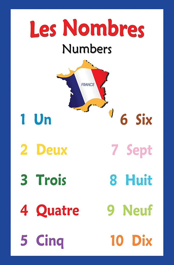 French language school poster - Numbers in French