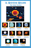 Educational bilingual poster: Il Sistema Solare (The Solar System)