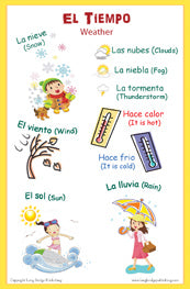 Poster with words about the weather in Spanish with English translation