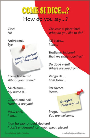 Italian Language Poster - Greetings and Common Phrases, Bilingual Chart for Classroom and Playroom