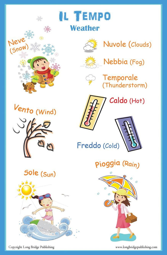 Educational bilingual poster: Il Tempo (Weather )
