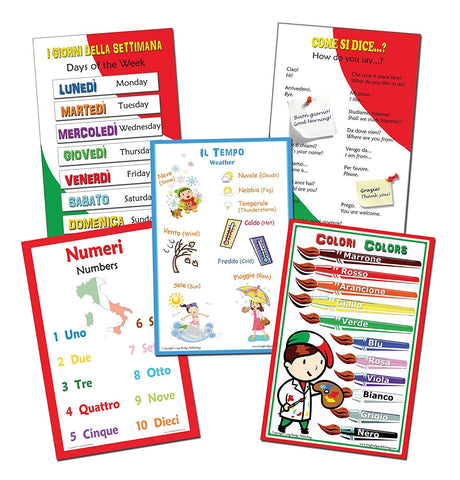 Educational posters in Italian and English, set of 5
