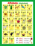Spanish Language School Poster - Alphabet - Wall Chart for Home and Classroom - Spanish-English Bilingual Text (18x24 inches - A2 size)