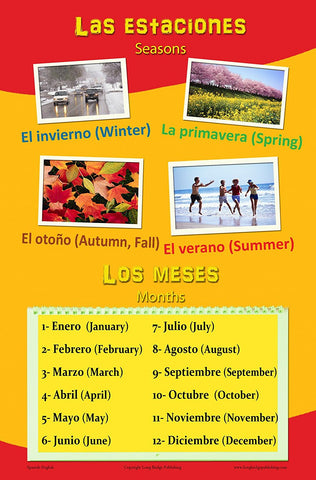 Poster with Seasons and Months in Spanish with English translation