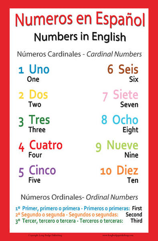 Spanish Language School Poster - Numbers wall chart for home and classroom - Spanish-English bilingual text