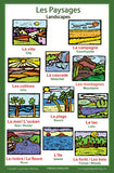 French Language School Poster - Words About Places/Landscapes - Wall Chart for Home and Classroom - Bilingual: French and English Text