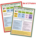 Italian Grammar School Poster - Articles (Articoli in Italiano) Bilingual Language Wall Chart