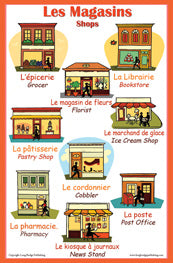 French Language School Poster - Words About Shops/Stores- Wall Chart for Home and Classroom - Bilingual: French and English Text