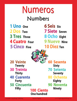 Spanish Language School Poster - Numbers wall chart for home and classroom - Spanish-English bilingual text (español y ingles)