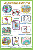 Educational bilingual poster in French: Sports - Les Activites Sportives