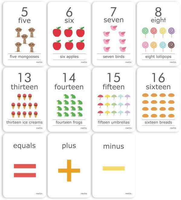 Cognitive Flash Cards - Lets Count