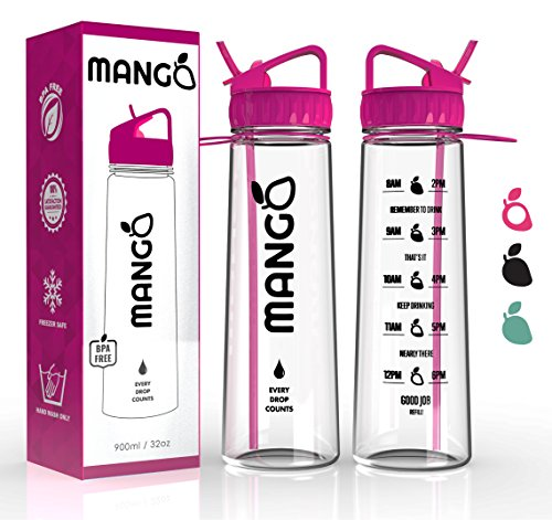 Motivational Tracker Water Bottle