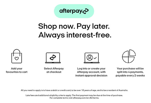 Image of Afterpay Logo with a brief description of the steps required.