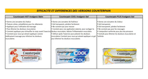 Tableau Comparatif Counterpain