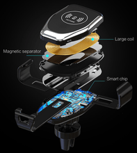 Load image into Gallery viewer, Qi Fast Wireless Charger Car Mount (75% Off Now) - Perfenq