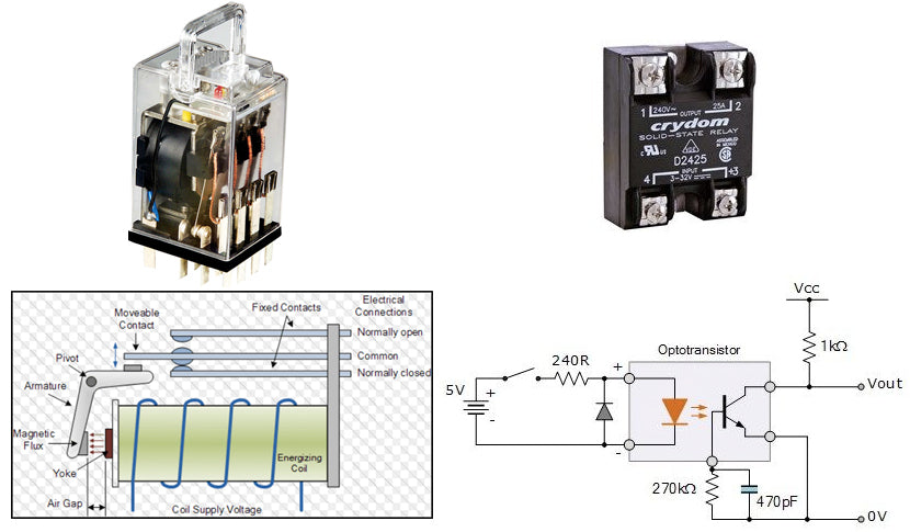 Mechanical vs. Solid State Relay