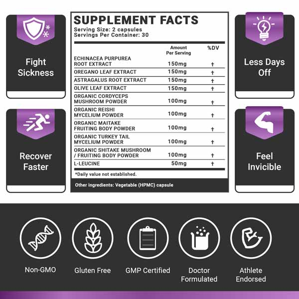 RESILIENT - IMMUNE SUPPORT FORMULA (3 BOTTLE BUNDLE + 2 FREE)