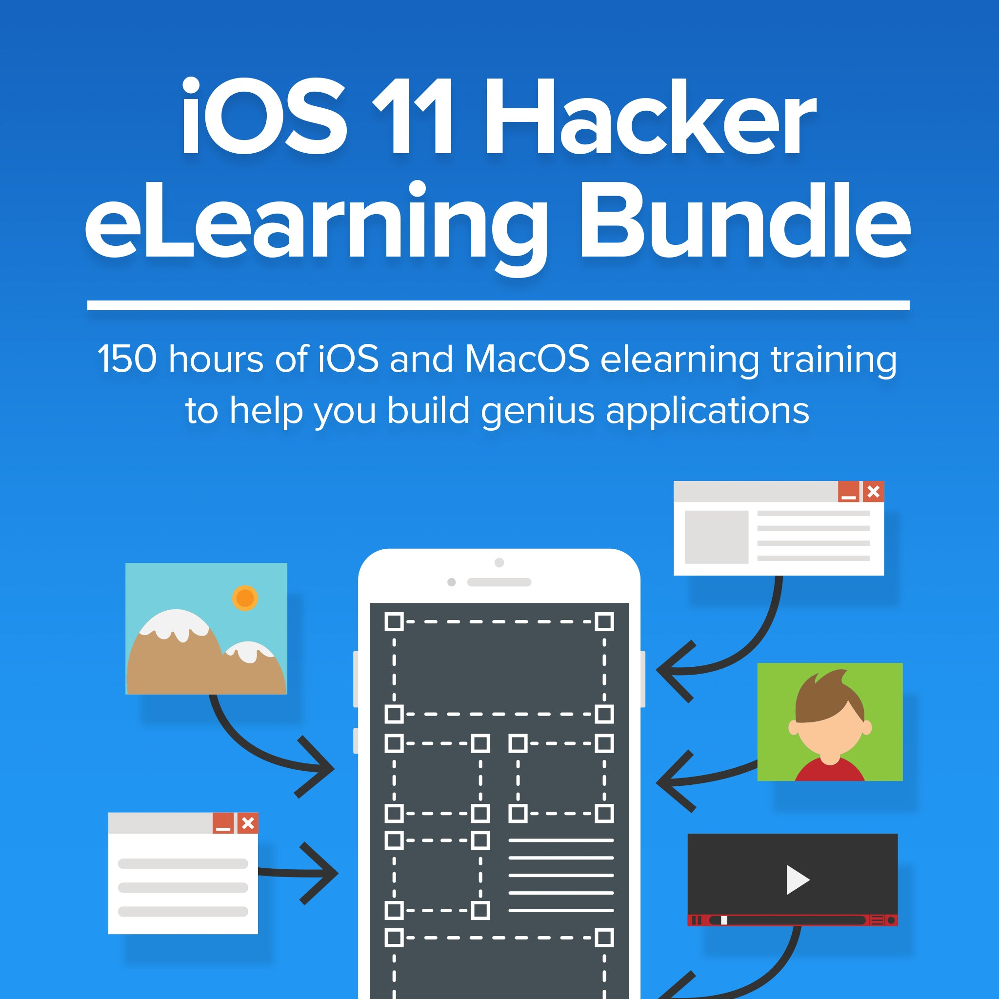 iOS 11 Hacker eLearning Bundle