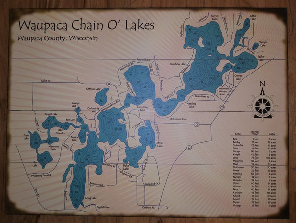 "Vintage Sign - Rectangle ""Waupaca - Chain O'Lakes"""