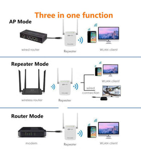 5G WiFi PIX-LINK AC 1200 Mps Repeater/Router
