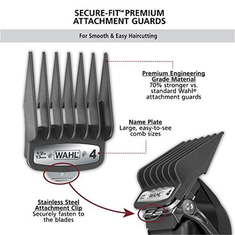 Image of Wahl Premium Cutting Guide Guards
