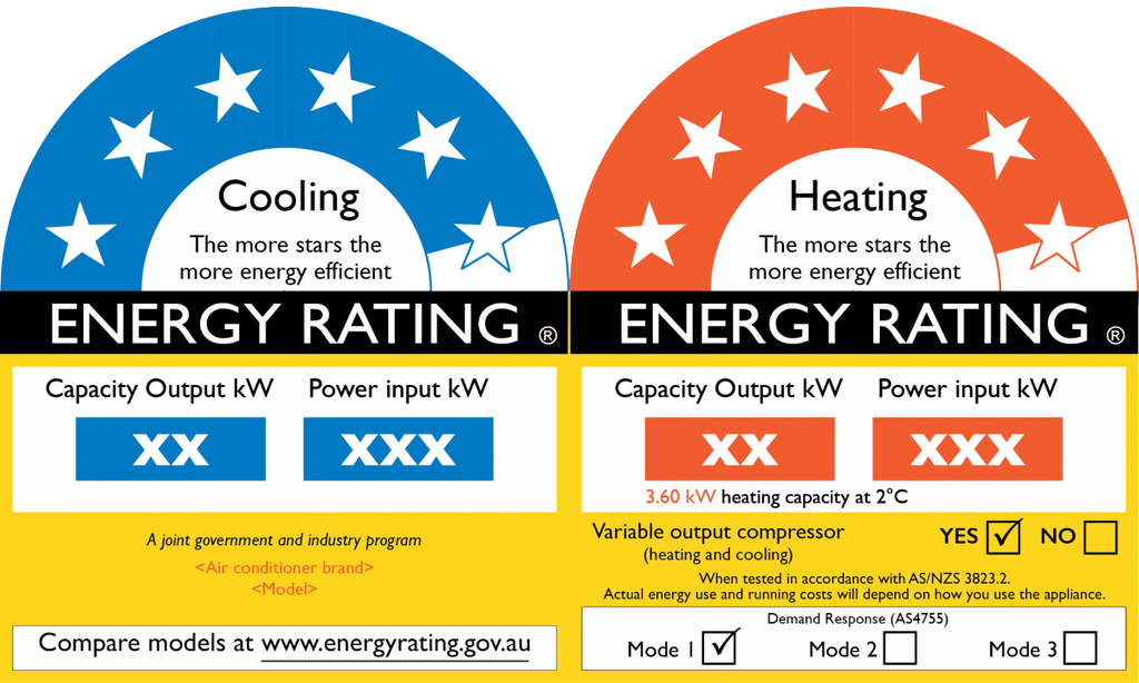 What the new energy labels mean for Air Conditioners and you.