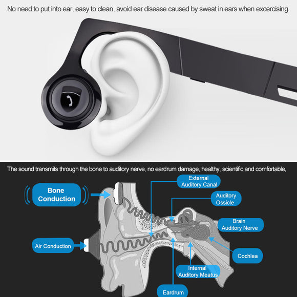 Bone Conduction Headphones - Bargain and Save | Up to 85% Off RRP