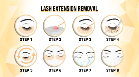 Shown is the eight (8) step of a lash removal process