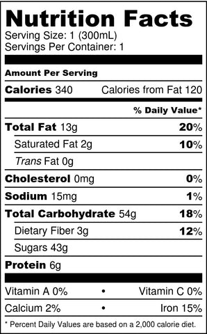 Cold Brew Nutritional Facts