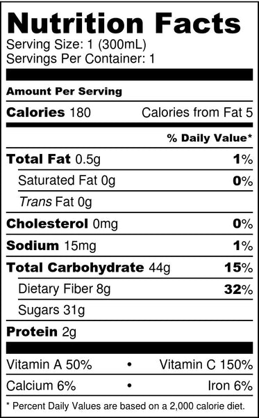 Mega Omega Nutrition Facts