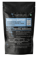 Diabetes Tea for Blood Sugar Control