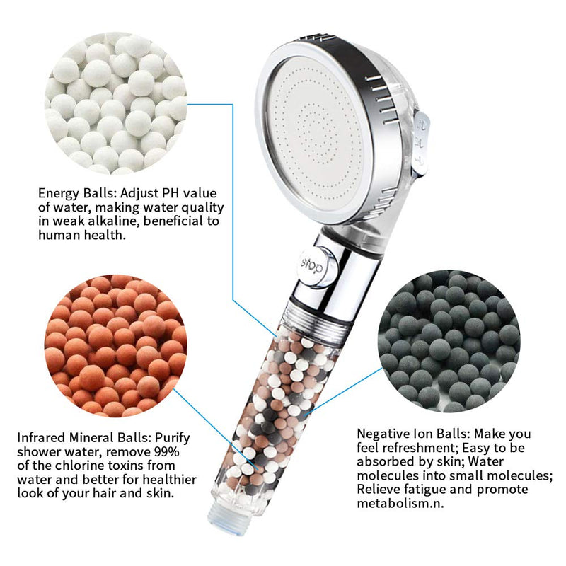 Purifying Eco-Friendly Shower Head