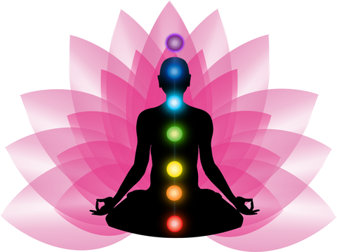 7 chakras natural mystic shop