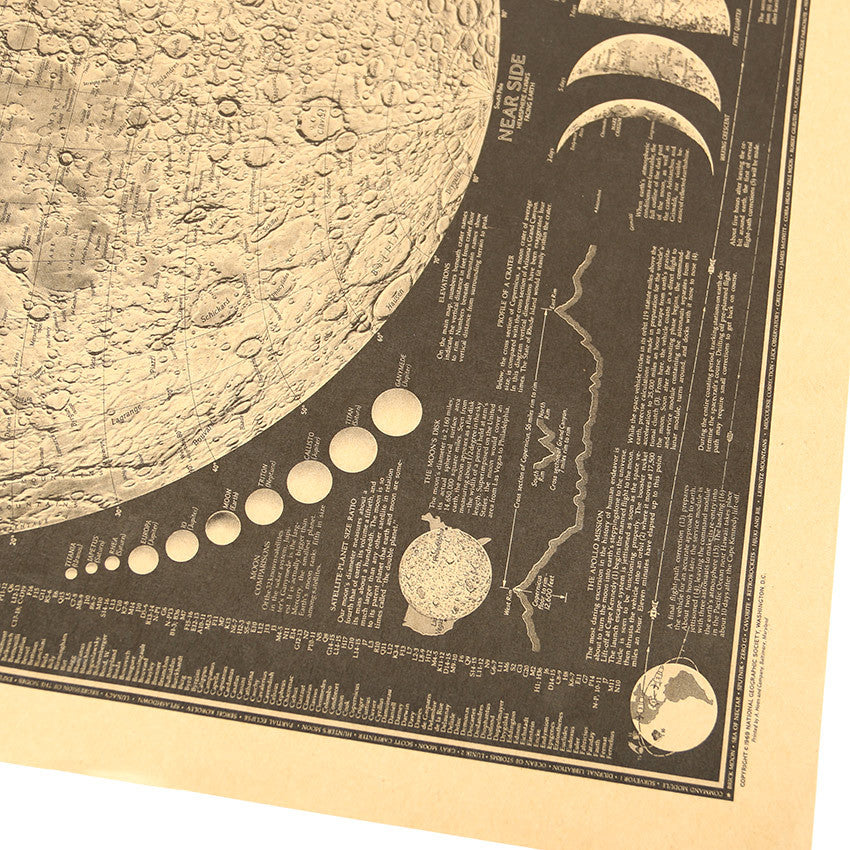 Large Vintage Moon Map Poster