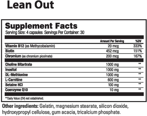 Beverly Int. Lean Out, 120 Capsules