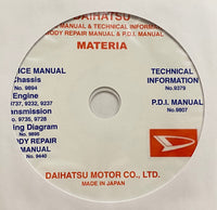 2006-2012 Daihatsu Materia Workshop Manual
